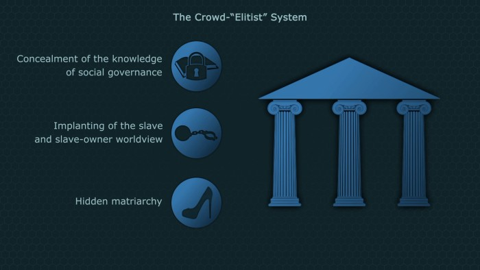 The Crowd-Elitist Society